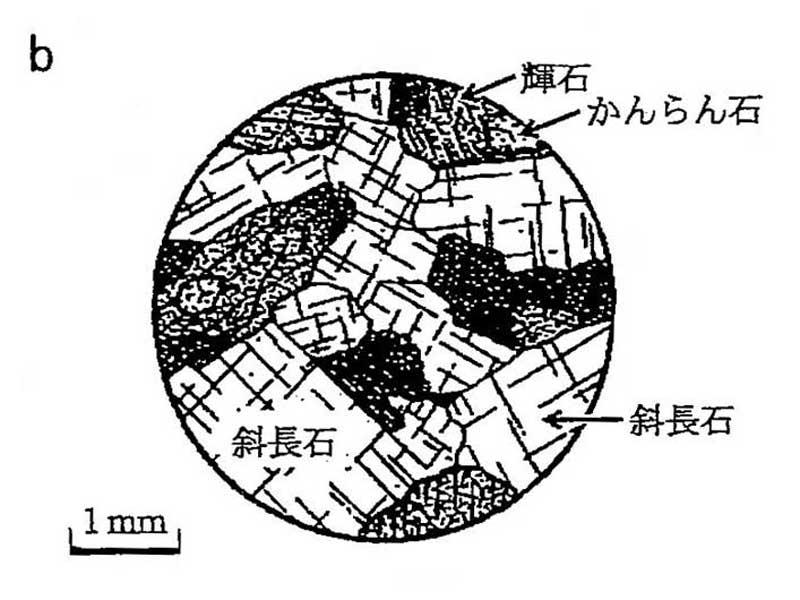身の回りの地学現象がわかる! 「地学」の総合ポータルサイト板村地質研究所